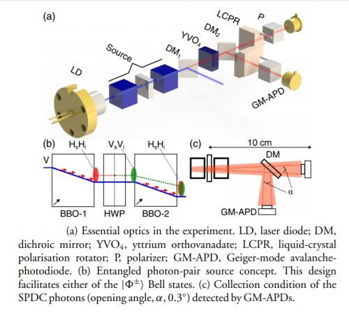 Quantum Entanglement Demonstrated in Space on Shoebox-Sized Satellite