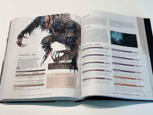 How I learned to love video game guides - Reader's Feature
