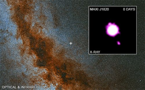 Caught in the act, a stellar mass black hole hurls jets into space at nearly light speed