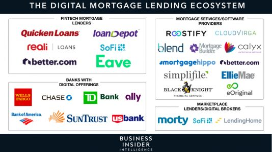 Google has launched Lending DocAI to speed up the document review for a mortgage loan