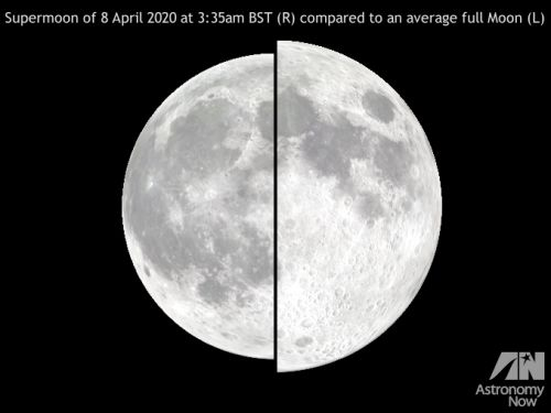 Don't miss the largest supermoon of 2020 on 8 April