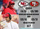 Chiefs and 49ers Super Bowl promises to be the closest one yet