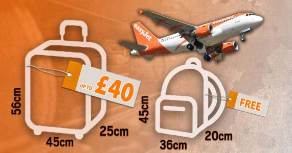 EasyJet cuts cabin bag size and will charge up to £40 to use overhead lockers