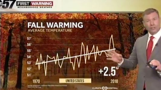 Weathercasters are talking about climate change - and how we can solve it