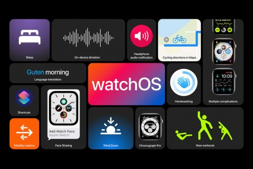 Apple releases its first ever public beta test of the Apple Watch software - test out watchOS 7 now!