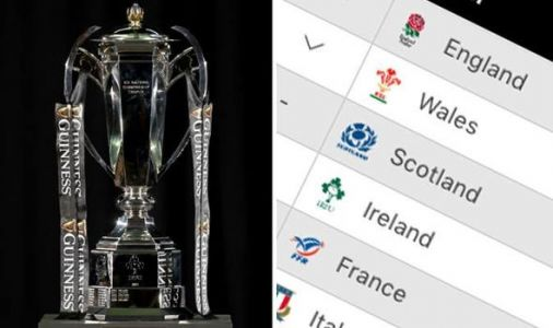 Six Nations 2019 table: Latest standings as France face Scotland, England take on Wales