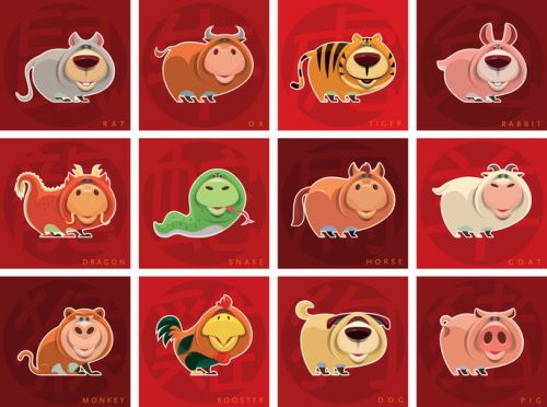 Which Chinese New Year zodiac are you? Discover your animal based on the year you were born