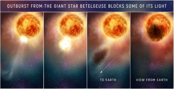Hubble offers explanation for dramatic dimming of Betelgeuse