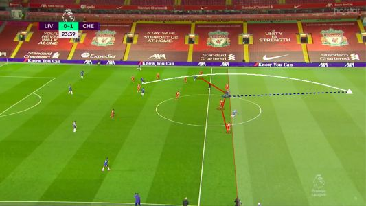 Tactical Analysis: The long ball fest that saw Chelsea beat Liverpool