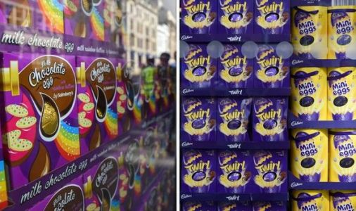 Easter egg rules explained - supermarket unveil limits