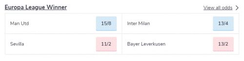 Man City and Man United are now favourites to win their European competitions