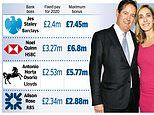 Banks warned: Axe bonuses and dividends