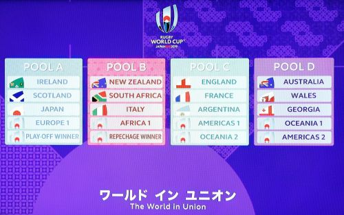 Rugby World Cup 2019 draw: England handed toughest group with France and Argentina