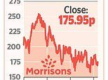 Morrisons relegated from FTSE100 index of top UK firms