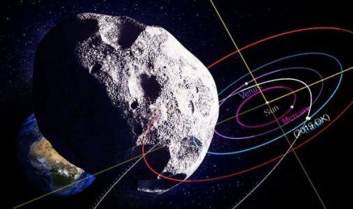 Asteroid close approach: 2019 OK 'near miss' - 'MUCH more awareness needed'