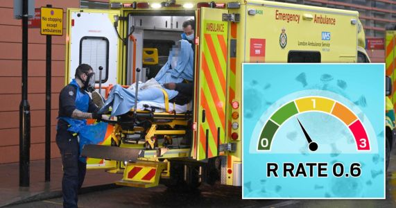 R rate 'below one in parts of England' despite soaring Covid deaths