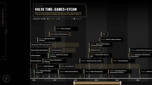 Valve secrets spill over-including Half-Life 3-in new Steam documentary app