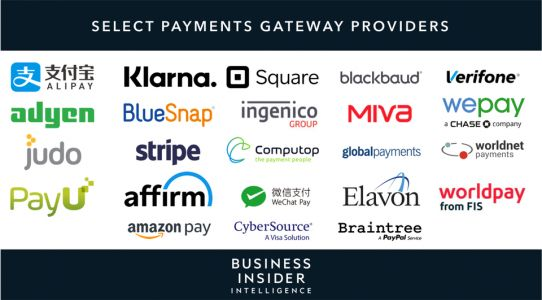 Here is a list of the top payment gateway provider companies in 2021