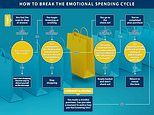 Is 'emotional spending' stopping YOU from saving money?