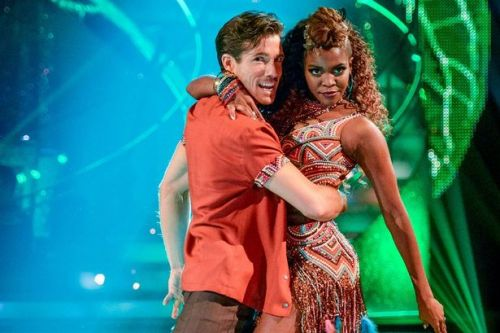 Strictly Come Dancing's top 10 most viewed dances feature some unexpected faces