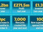 Aldi pledges 4,000 more jobs in the UK with 100 new stores