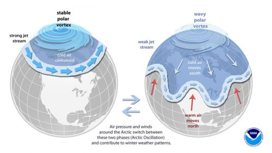 Will future East Coast winters be freezing or balmy? Scientists can't agree