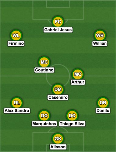 Brazil predicted XI vs Argentina includes Liverpool, Man City stars & Willian