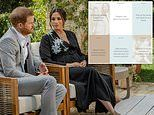 Prince Harry and Meghan Markle update website for International Women's Day
