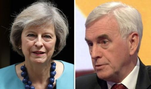 Labour 'HIGHLY LIKELY' to back Brexit delay if no progress admits John McDonnell