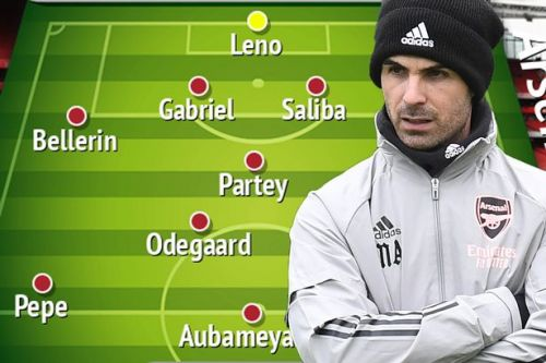How Arsenal will line up next season in dream scenario now funds are available