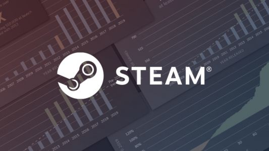 Valve responds to EU fine over region locked game keys