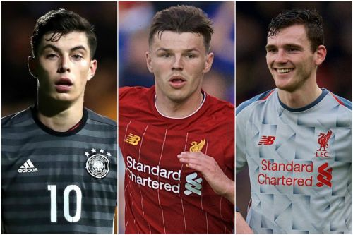 Reds in 'chase' for Havertz & young 'keeper linked - Friday's Liverpool FC News Roundup