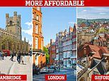 Britain's most expensive cities including London and Cambridge becoming more affordable for buyers