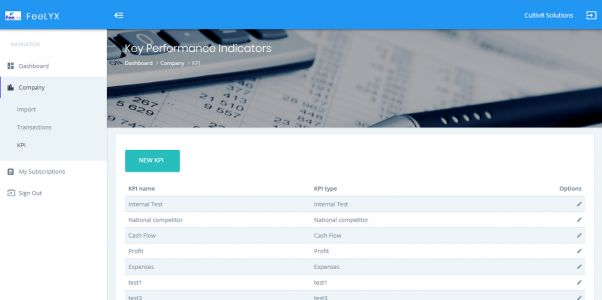 Meet the Midlands startup that wants to be the 'Bloomberg of financial analytics'