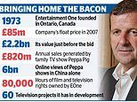 Entertainment One boss could trot away with £68m asPeppa Pig owner becomes £4bn takeover target