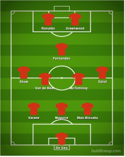 No Pogba or Sancho: How Solskjaer needs to line up to save Man United's season, with new formation and run of games for forgotten man