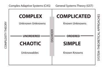 View From South Africa: Complexity Theory and University Leadership