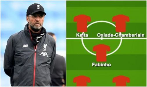 Liverpool team news: Predicted 4-3-3 line-up vs Aston Villa - Klopp to make four changes