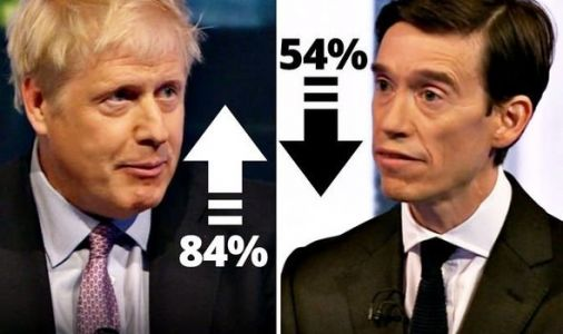 Tory leadership race tracker: How Boris Johnson and Rory Stewart fared after BBC debate