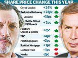 Stock pickers who back their own bets: An incentive to succeed