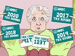 ASK TONY: Why is my pension tax bill riddle so difficult to solve?