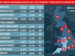 Rightmove warns 100,000 buyers on track for unexpected stamp duty bill