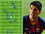 Luis Suarez's humiliating first-half heat map shows he spent most of his time taking kick-off