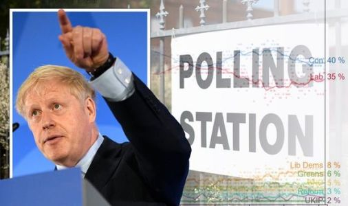 Could there be an early election? How Boris has begun gearing up
