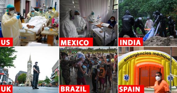 World sees record rise of 212,326 coronavirus cases in 24 hours