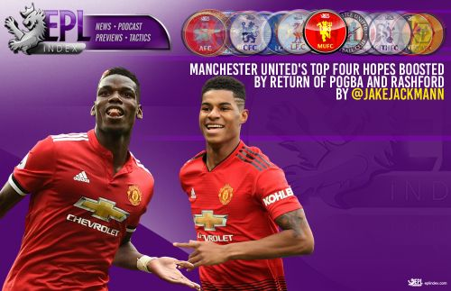 Manchester United's top four hopes boosted by return of Pogba and Rashford