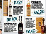 Why Brexit is poised to unbottle whisky profits