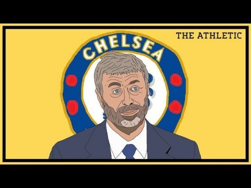 : How Chelsea's scouting and signing players works