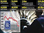Rolls-Royce in turmoil: Shares plunge 15% on credit downgrade