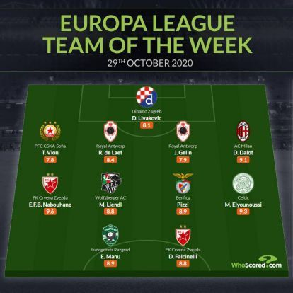 One Premier League player in WhoScored's Europa League team of the week - and he plays in Italy